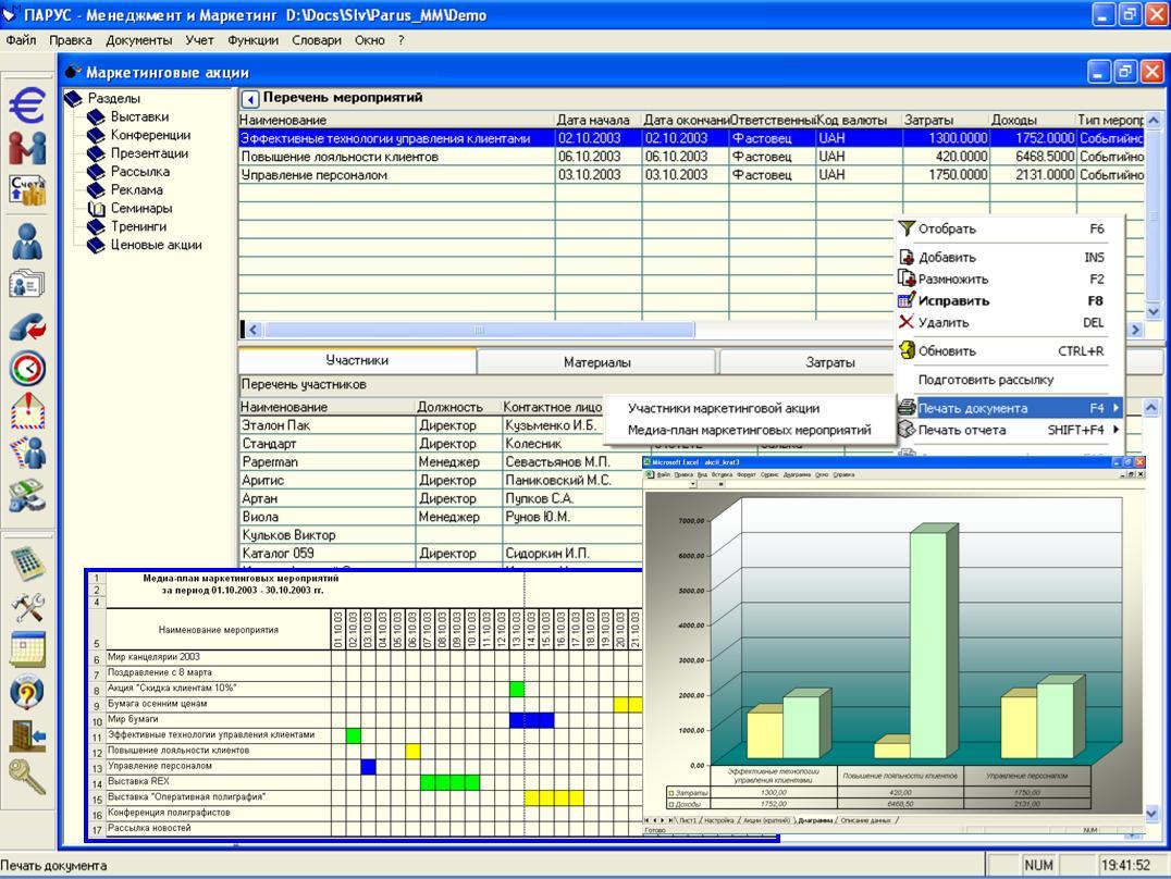 Обзор видов CRM систем